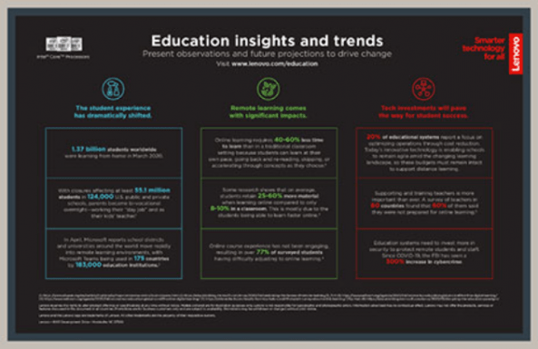 EduLP Market Insights